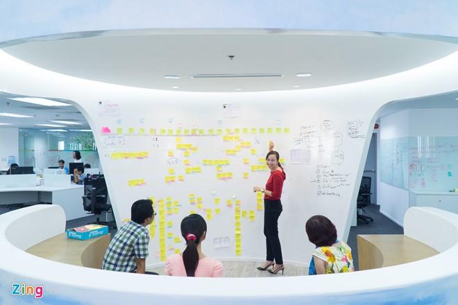 Khu vực thuyết trình trong văn phòng của chotot