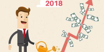 Bức tranh lương thưởng 2018