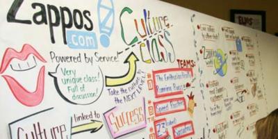 Văn hóa doanh nghiệp tại Zappos