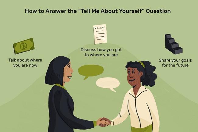 """Câu hỏi phỏng vấn """"hãy giới thiệu về bạn"""" và công thức trả lời hoàn hảo"""